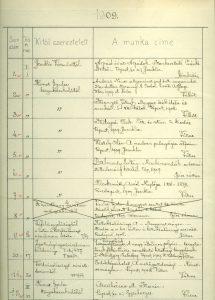 Korabeli gyarapodási napló - 1909.