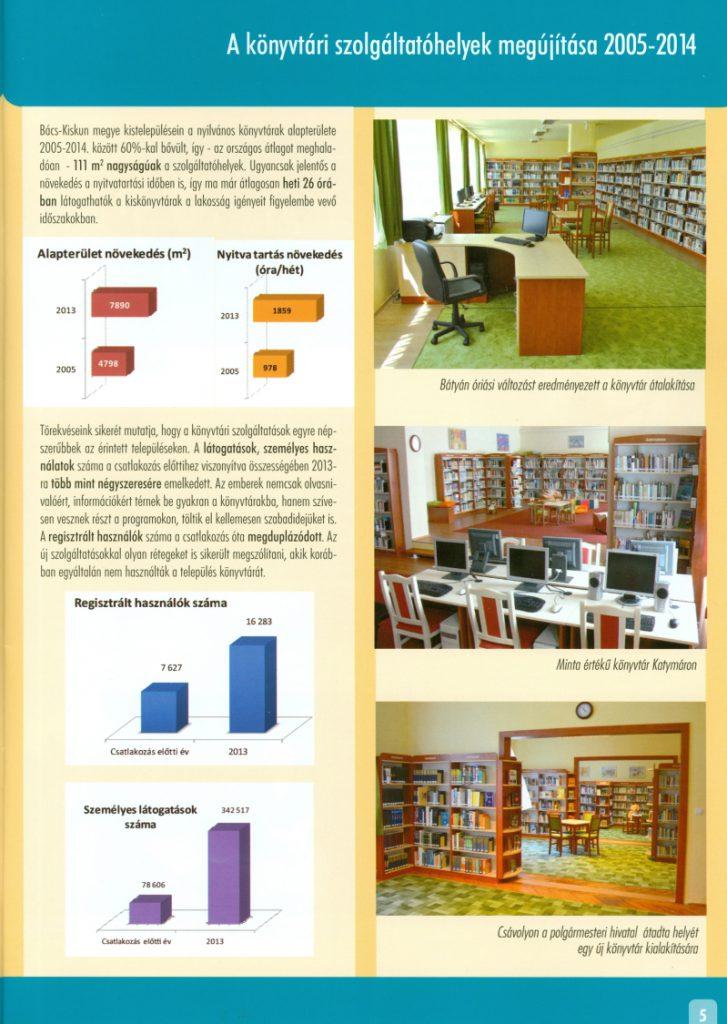 A Bács-Kiskun Megyei Könyvtárellátó Szolgáltatás kiadványa